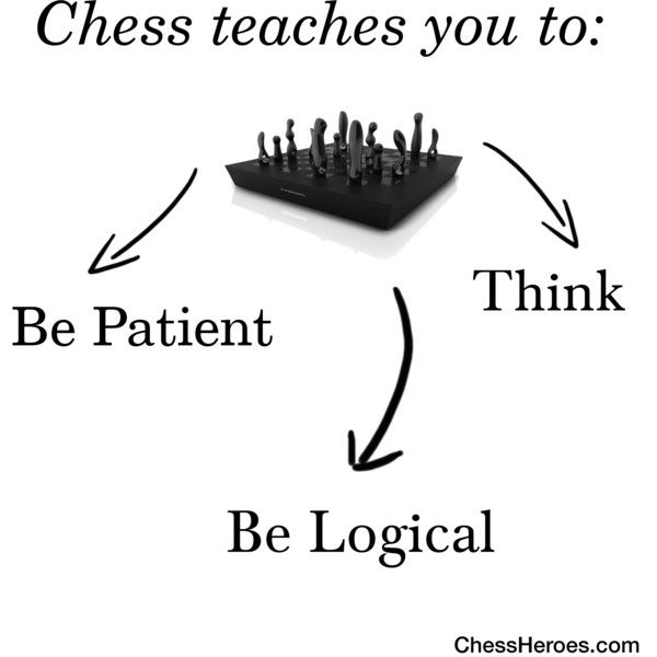 """Chess teaches you to:"" by marketing-19 on Polyvore"