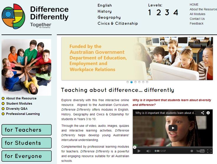 Asia Resources from Snapshot-21st Century Learning Weebly