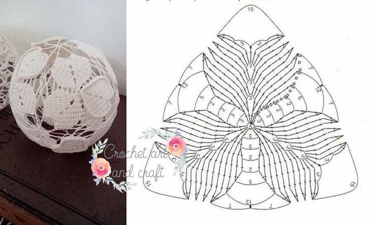 Made by Crochet art and craft #Crochet #Christmas #ball
