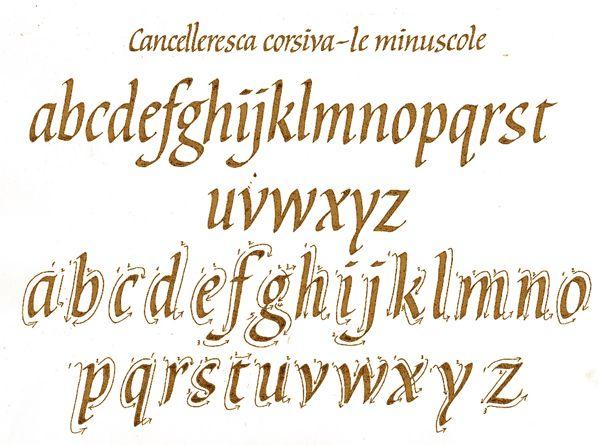7) Scritti – Calligrafici: (Classificazione Novarese) parte prima at Giò Fuga Type | blog