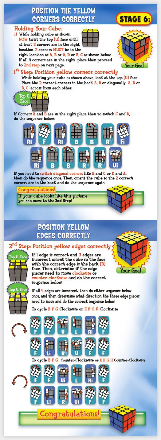 Solution Stage Six - You CAN Do The Rubiks Cube!