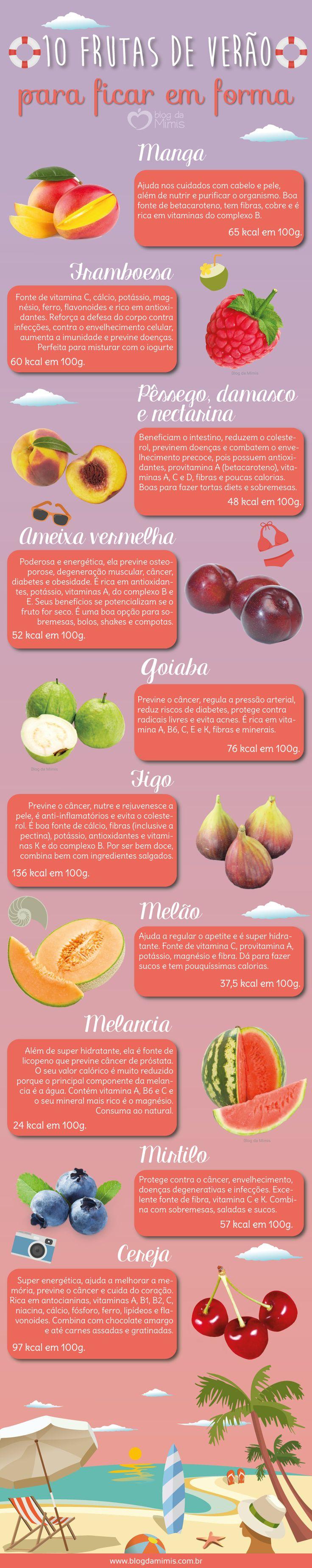 10 Frutas de verão para ficar em forma - Blog da Mimis - Super dieta ECONÔMICA de verão!! Vejam as top frutas da estação e suas calorias! Emagreçam já!