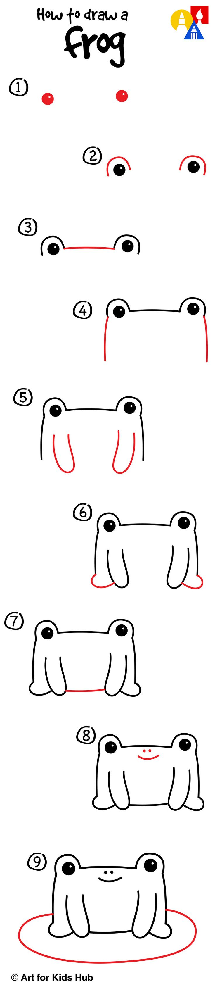 How to draw a simple cartoon frog!