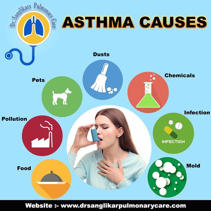 ASTHMA CAUSES #bestpulmonologistinthane # ...