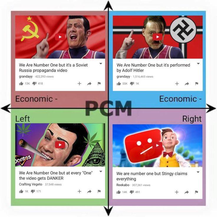 49 best communist memes images on Pinterest | Funny images ... |Funny Anti Communism
