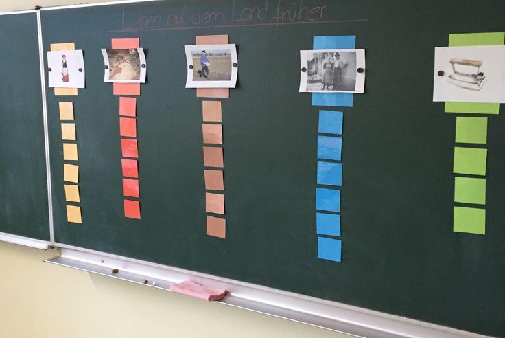 Eine Lehramtsanwärterin zeigte jetzt in ihrem Unterricht eine abgewandelte Form des Fahrkartensystems. Sie nutzte Platzkarten für die einzel...