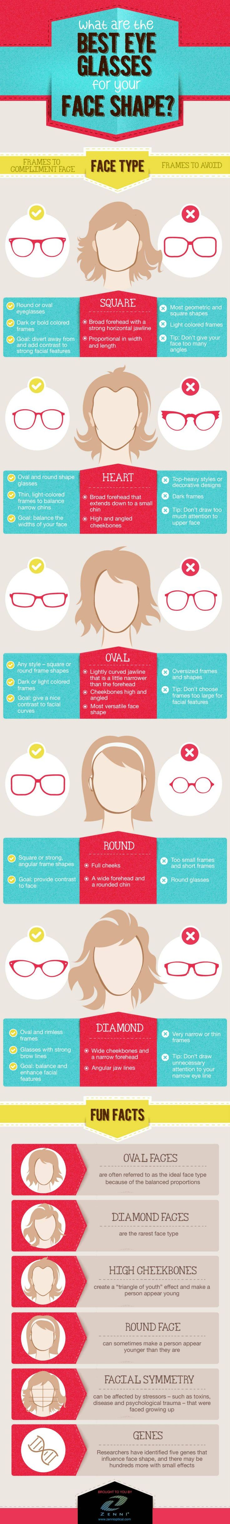 What are the best eye glasses for your face shape?