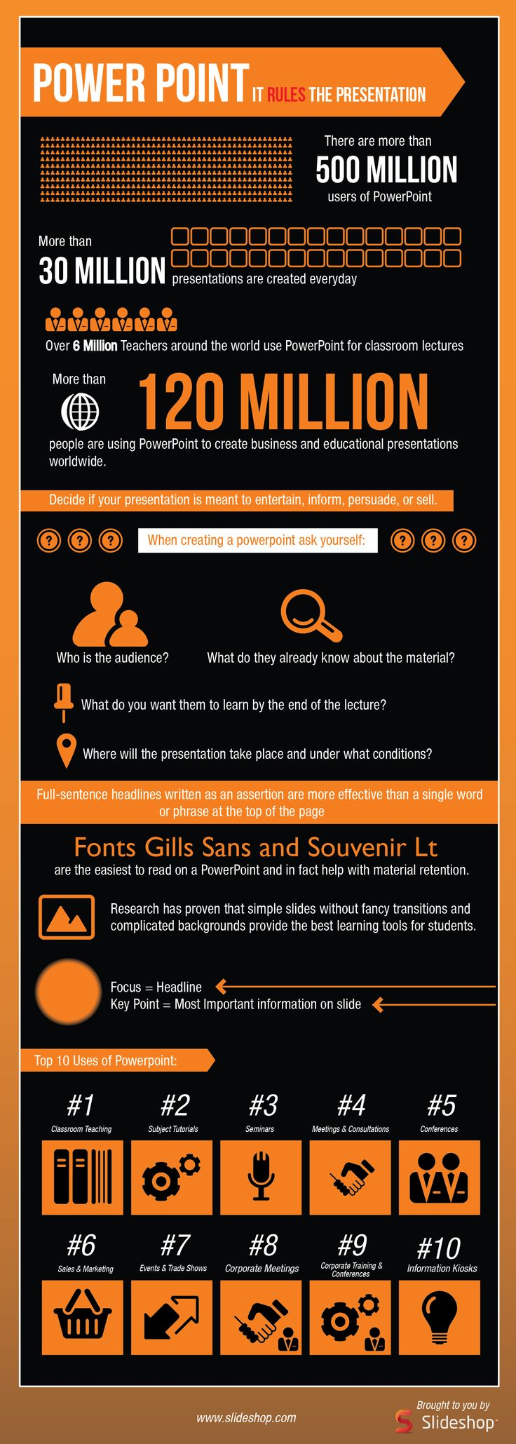 PowerPoint it rules the presentation #infographic