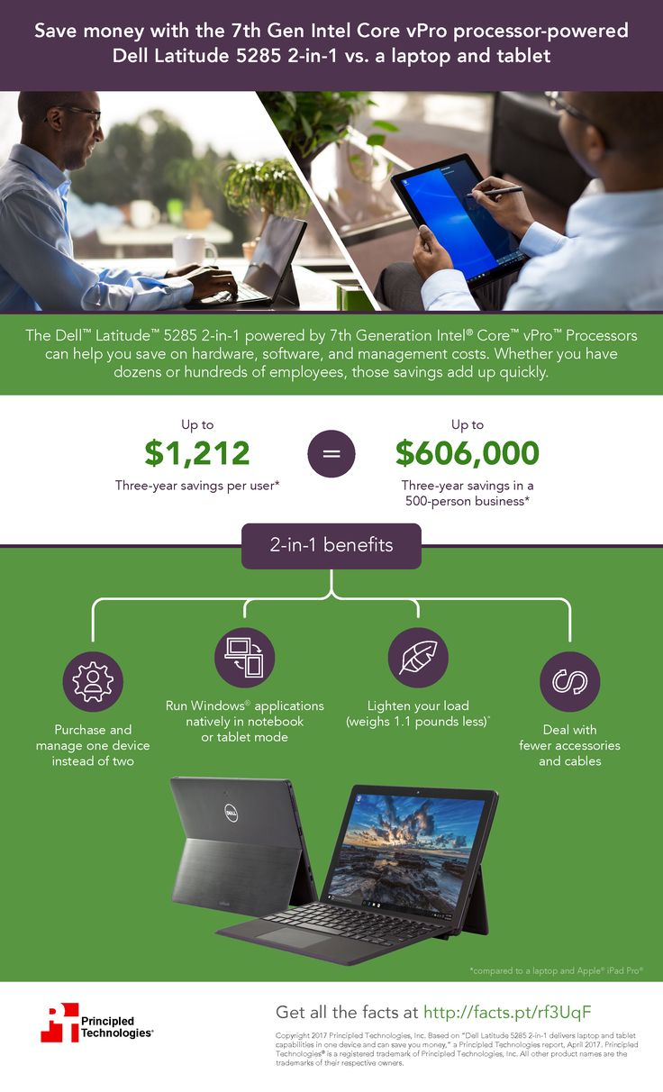 Save money with the 7th Gen Intel Core vPro processor-powered Dell Latitude 5285 2-in-1 vs. a laptop and tablet - Infographic  | http://facts.pt/UftBu1-p
