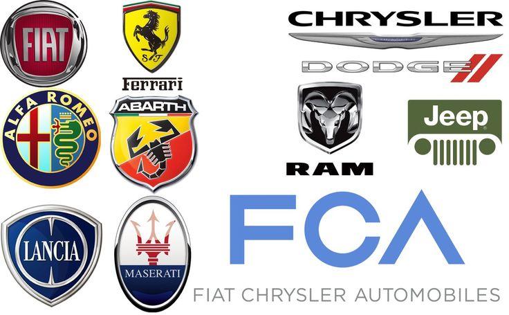 Alfa Romeo, Fiat e Jeep: ecco come sono andate le cose in Germania  a marzo 2017 - ClubAlfa.it