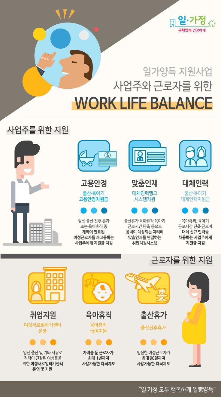 [일가양득 지원사업] 사업주와 근로자를 위한 Work Life Balance 인포그래픽 #고용노동부 #일가양득 #인포그래픽 #디자인 #Design