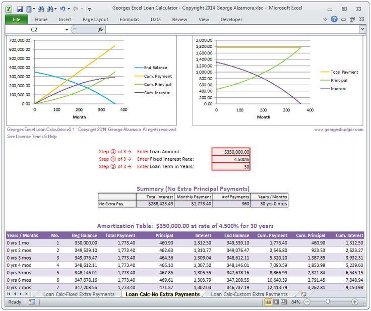 Mortgage Calculator Excel Mortgage Loan Calculator And