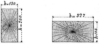 Alma de herrero: Cálculo de la resistencia de vigas de madera