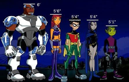 Cool,I finally know how tall they are, (I always thought robin was a taller than Raven) I'm beast boys exact height.