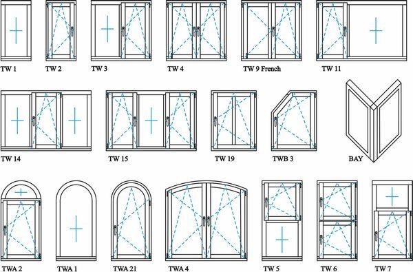 Best 25 Standard Window Sizes Ideas On Pinterest Window