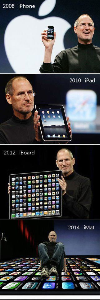 apple products. wait are they seriously gonna have an iMat? and how have i not heard of the iBoard!?!