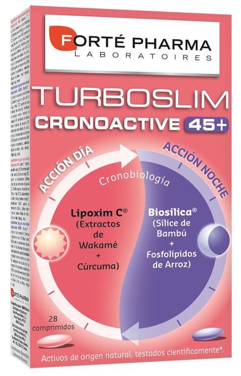 En el #post de hoy, hablamos del novedoso producto de Laboratorios Forté Pharma, #TURBOSLIM CRONOANTIVE 45+, - Parfumerie et parapharmacie - Forte Pharma