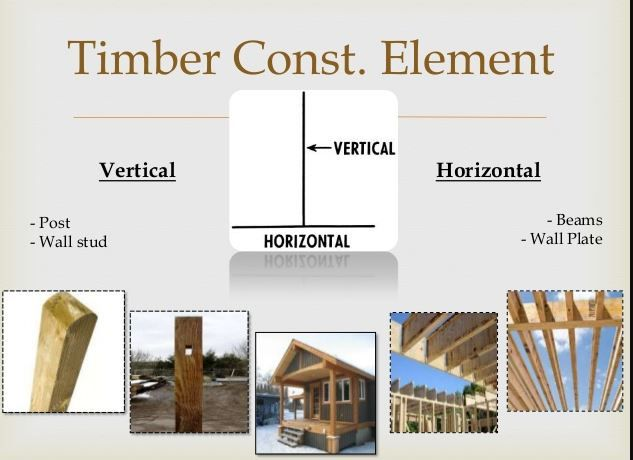 The Reason Why Timber I Selected A Structural Element In Construction Project View Thi Dissertation Here Ha Been Used Mat Aufbau Examples Example