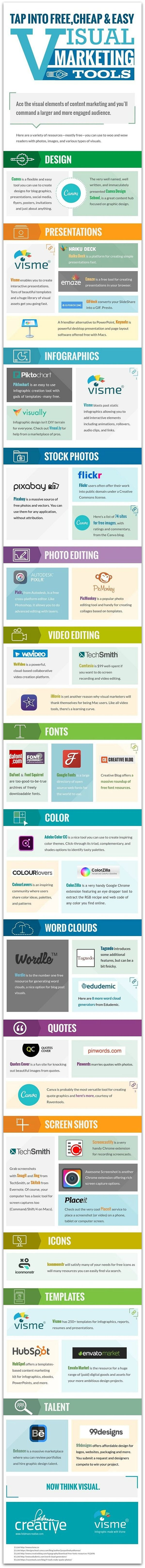 Need a better video editor or screen-casting software? How about a new source for fonts or quotes? No matter what your visual content needs are, this guide has you covered.