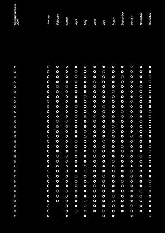 Graphic Design and typography - Swiss Legacy » 2007 » June