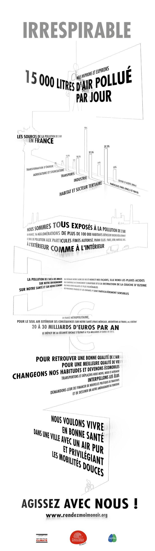 Causes et conséquences de la pollution - France Nature Environnement