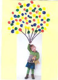 Afbeeldingsresultaat voor thema moederdag knutselen
