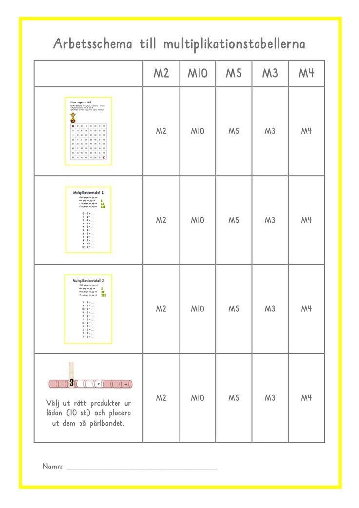 MArbetsschema 1