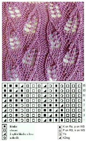 Knitulator sucht #Strickmuster: #Lochmuster #Blattmuster #Lacemuster #Lace #Ajour #stricken #Musterrapport #Musterzeichnung #stricken #knit #Laceknit #lacepattern #pattern www.knitulator.com