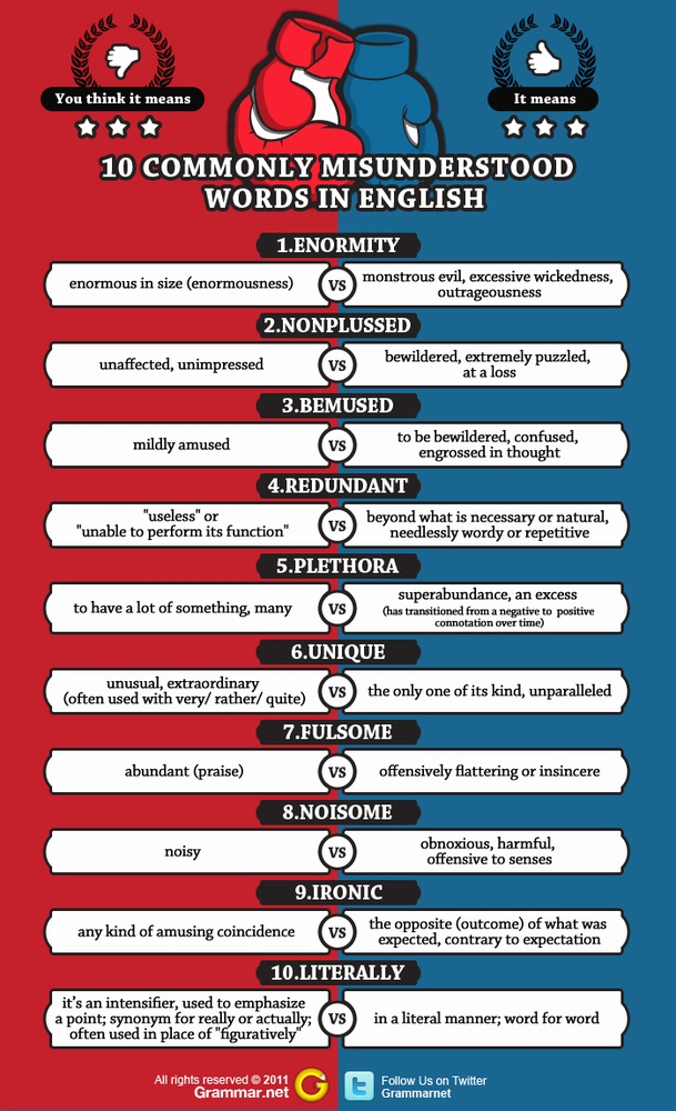 10 words to learn again! (found on stuff.daviderickson.com - other great 'stuff' on there too)