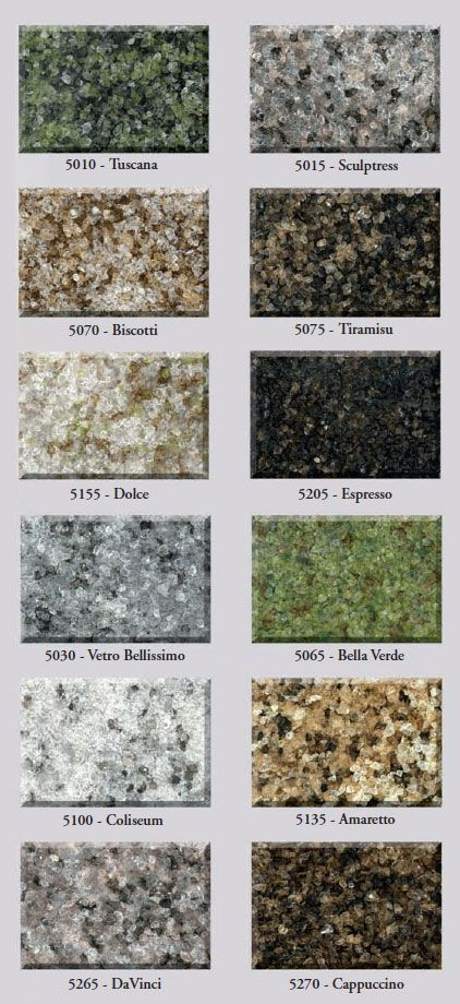 Recycled glass countertops, local KC mfg.