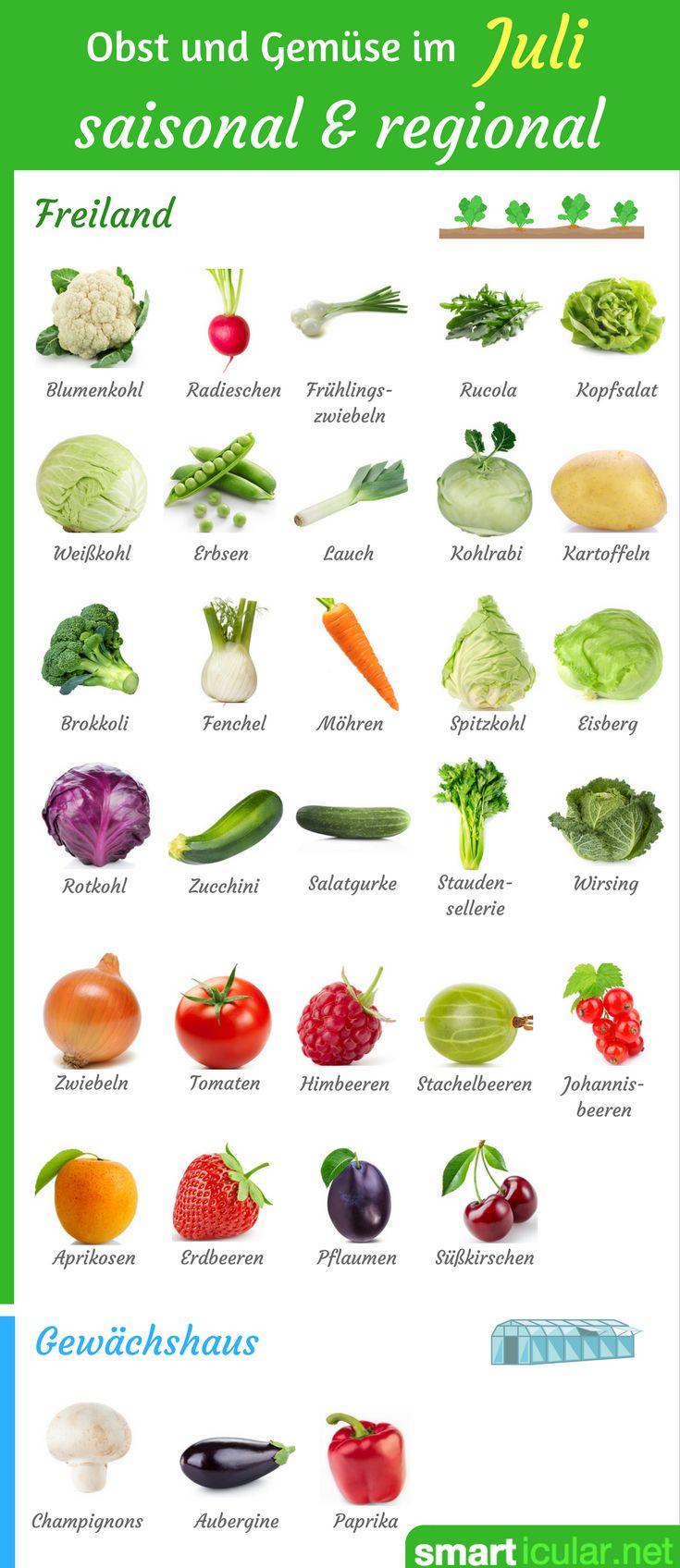 Was reift wann – regionales Obst und Gemüse im Juli – Zucker Elfe