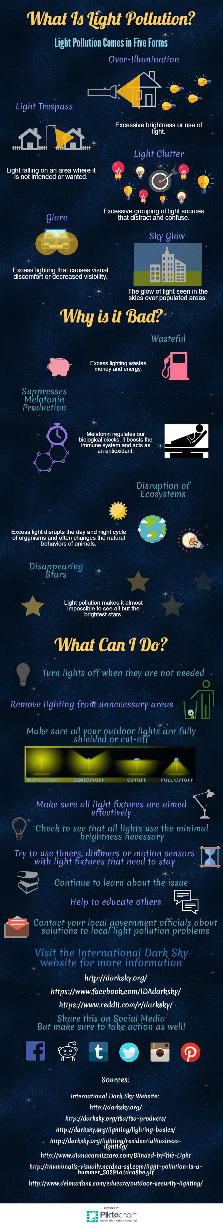 Light Pollution and How to Prevent It
