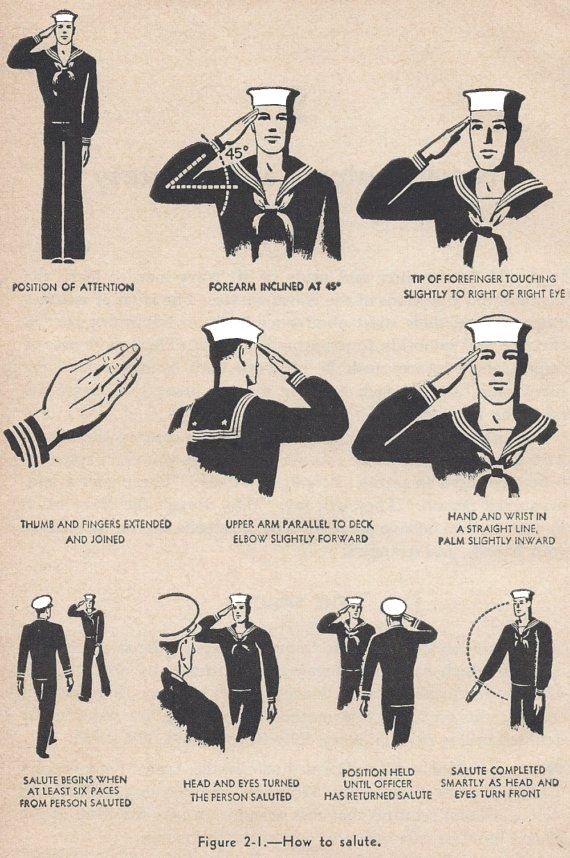 Explanation of the different salutes