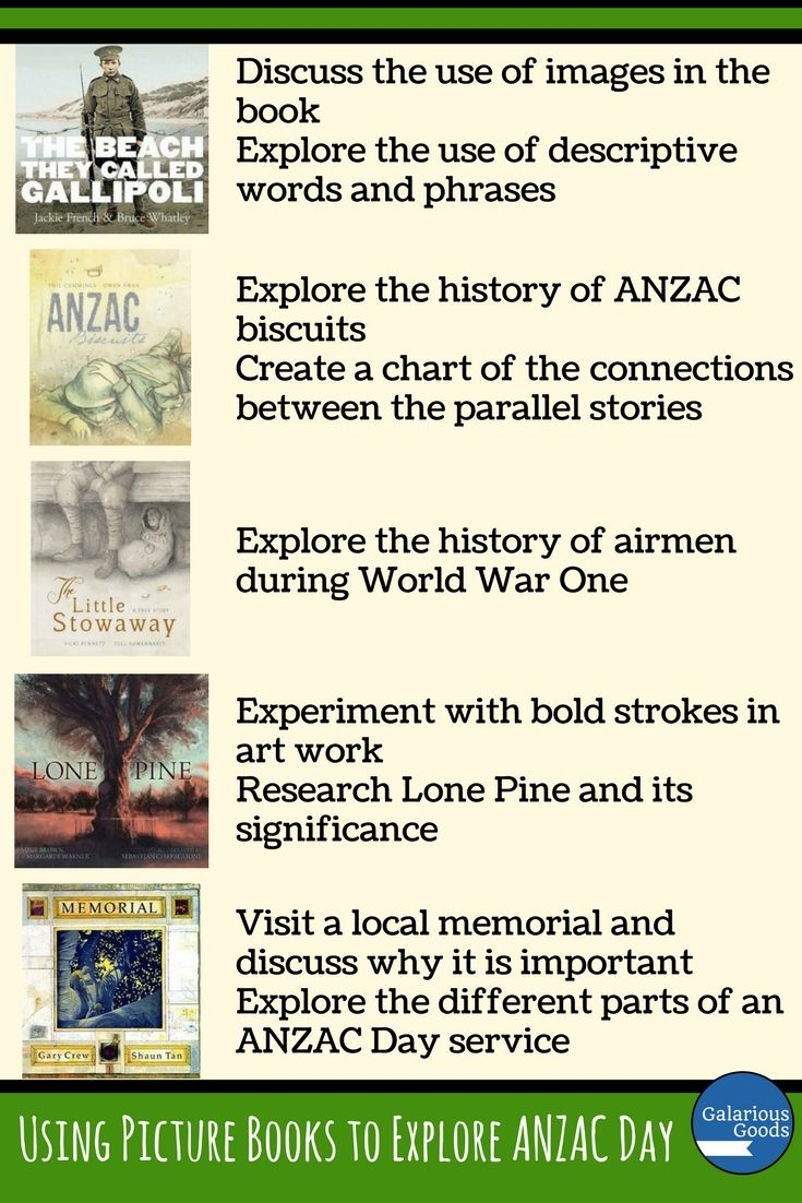 Using Picture Books to Explore ANZAC Day by Galarious Goods. Teaching ideas for 5 Australian picture books which explore ANZAC Day. Teach ANZAC Day effectively to your students #galariousgoods