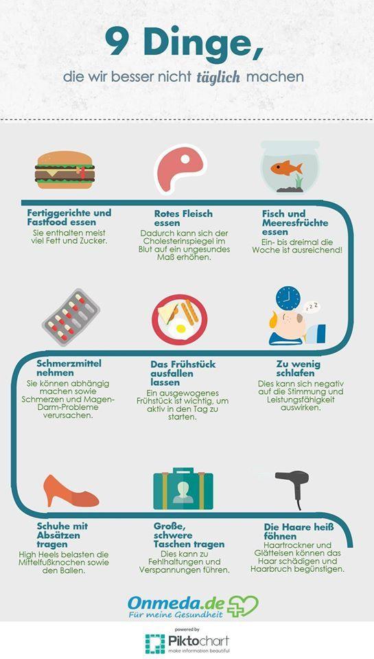 Welche alltäglichen Dinge können sich negativ auf die Gesundheit auswirken, wenn…