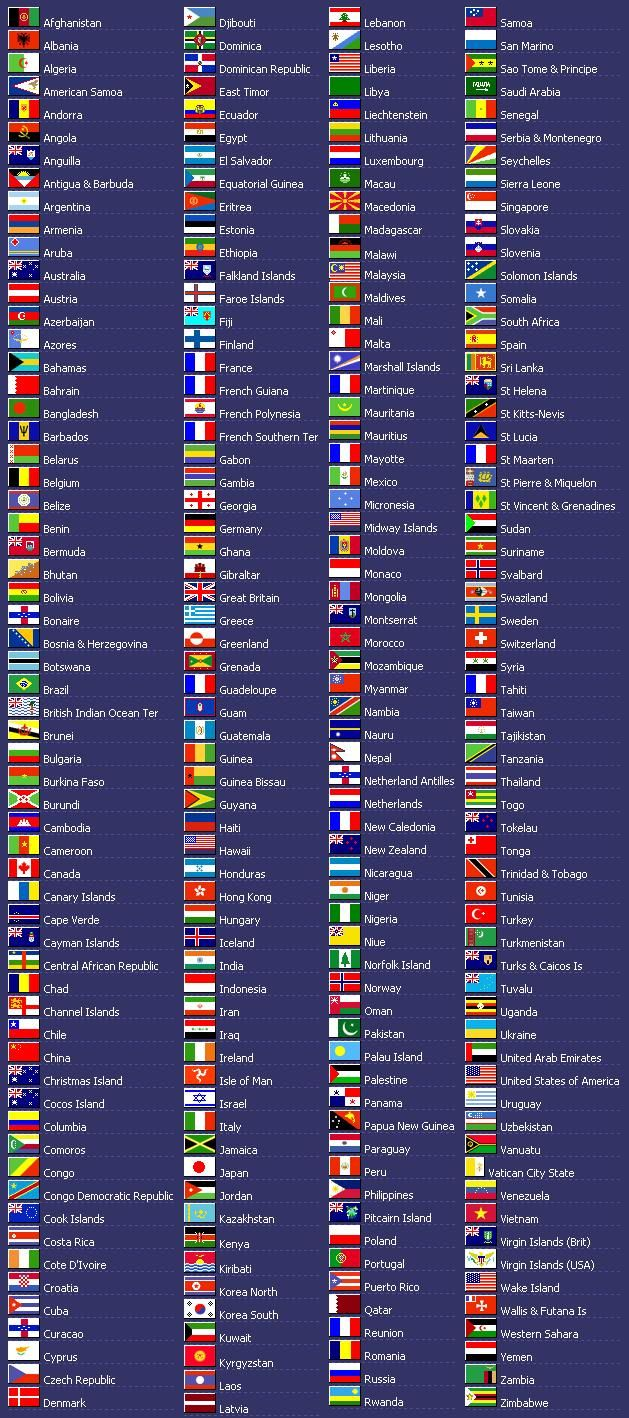 All world country flags. - There are around 200 countries in the world, including large ones, small ones, old ones, new ones, disputed ones and some controlled by other countries or kingdoms (politics is complicated!).