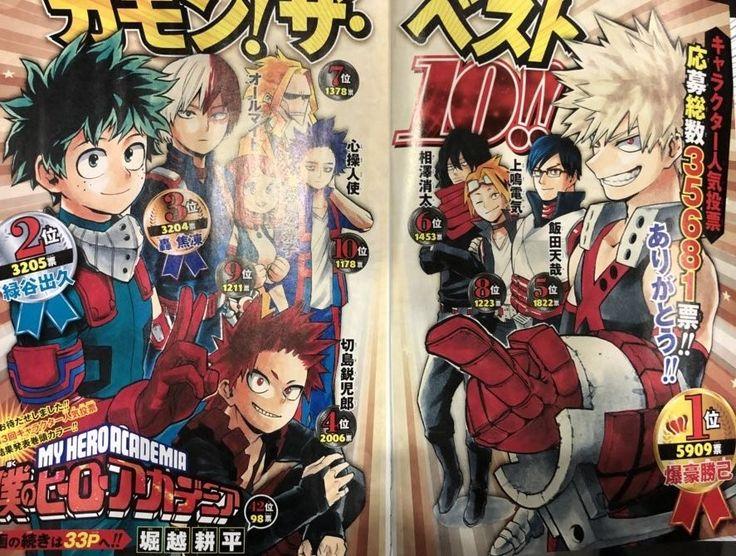 Boku No Hero Academia Popularity Poll 3 Results My Boy Is Number One Boku No Hero Academia My Hero Academia Hero