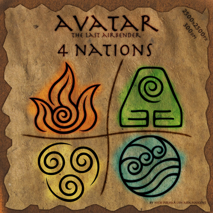 Avatar 4: 17 Best Images About Avatar! On Pinterest