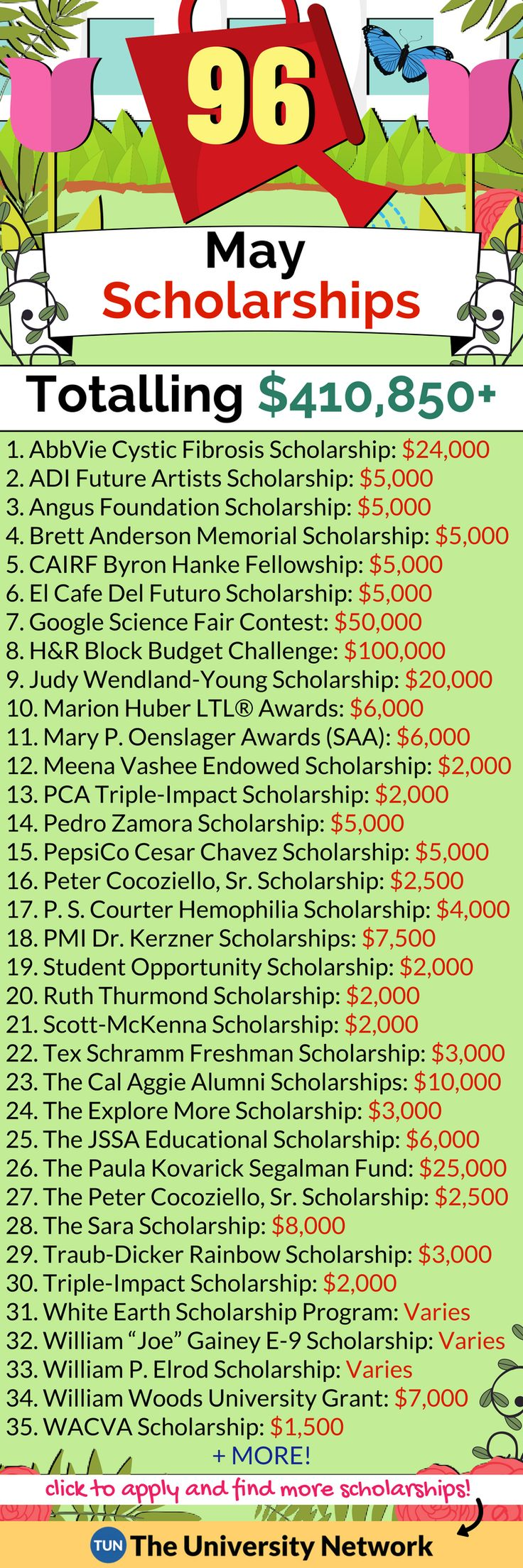 Here is a selected list of May 2018 Scholarships.