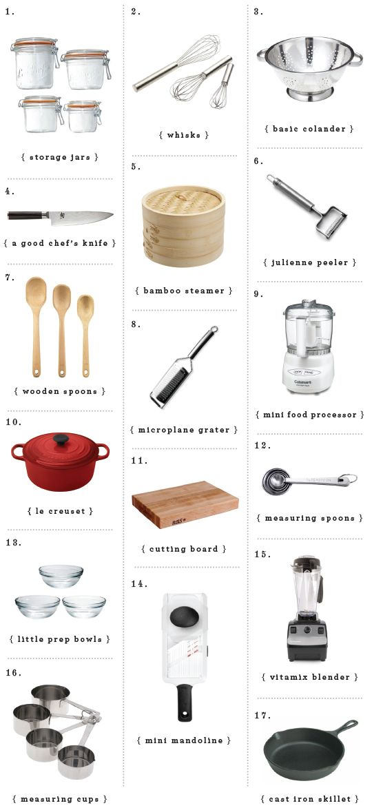 Kitchen essentials gift guide - Love and Lemons