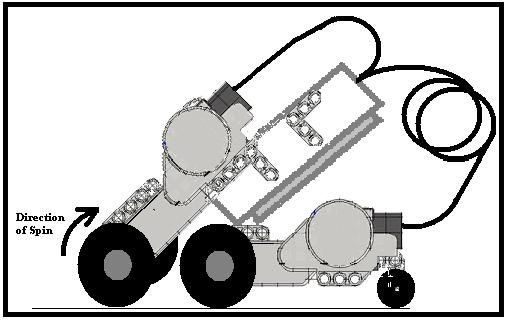 lego cnc machine instructions