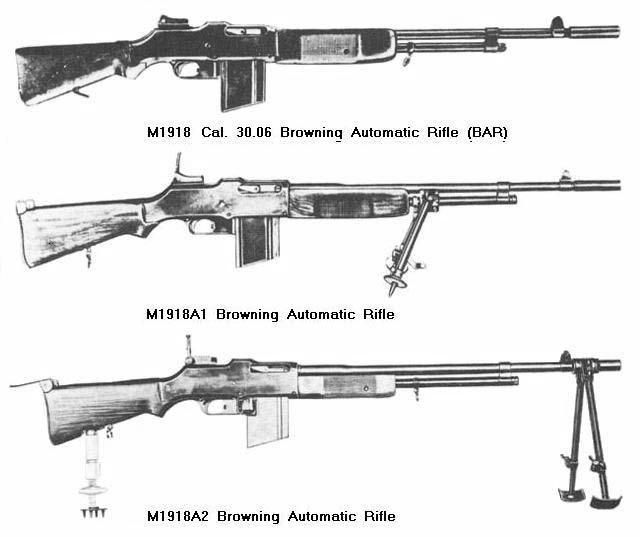 M1918 Browning Automatic Rifle