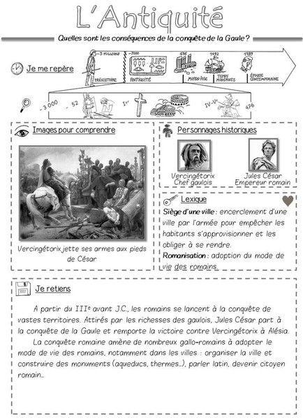 L'Antiquité La conquête de la Gaule