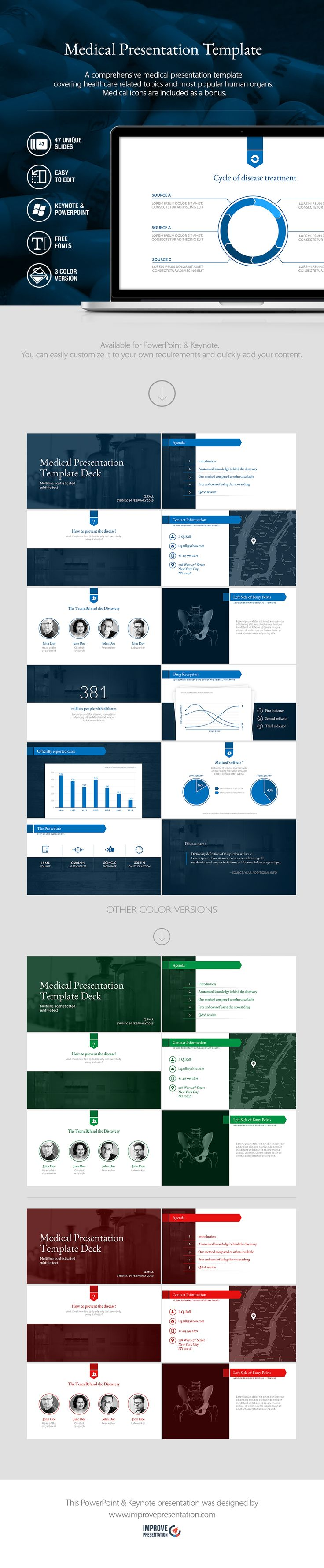 best ideas about top powerpoint templates vector a comprehensive medical presentation template covering healthcare related topics and most popular human organs medical