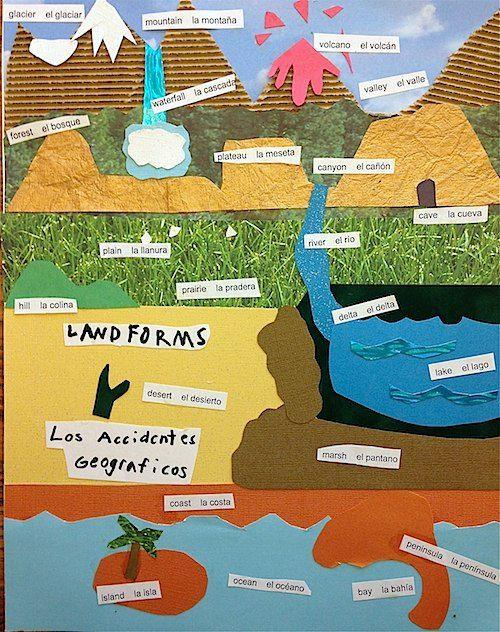 Landen - Wereld- Landschap - Knutselen voor kinderen - Landforms for Kids Paper Art Project and Geography Lessons- Kid World Citizen