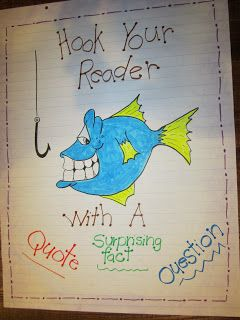 """Dragon's Den Curriculum: Hook Your Reader! Great anchor chart for the three most used """"hooks"""" when writing!"""