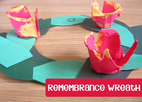 Remembrance Day Wreath craft for Toddlers to make
