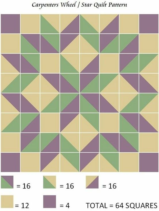 Easy set up for Carpenters Wheel/Star quilt pattern by christie