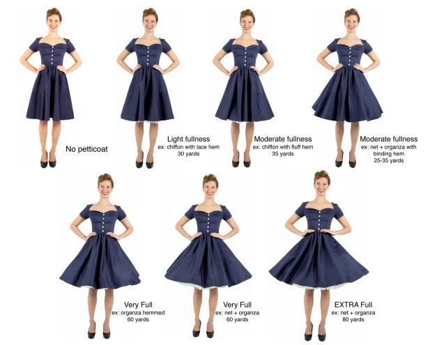 How many yards of fabric do you need for a knee-length petticoat?