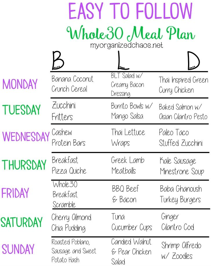 A high-carb weight loss diet plan picture 7